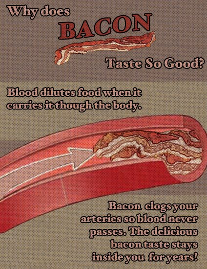 fake science bacon